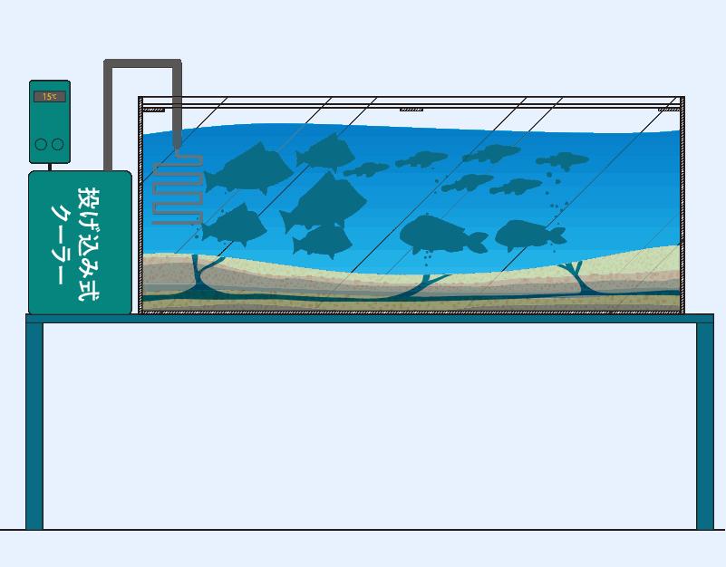 単独水槽投げ込み式クーラー