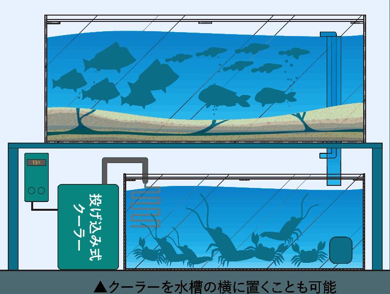 オーバーフロー水槽投げ込み式クーラー